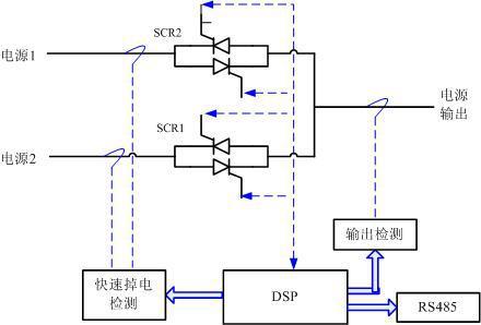 sts静态双电源切换方案